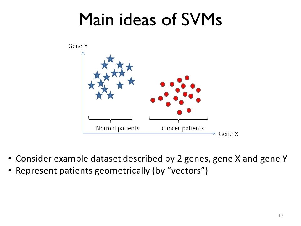 A Gentle Intro to SVMs in Biomedicine