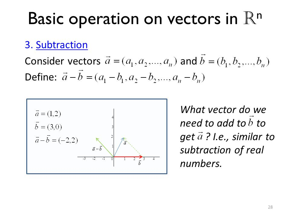 Basic operation on vectors in Rn