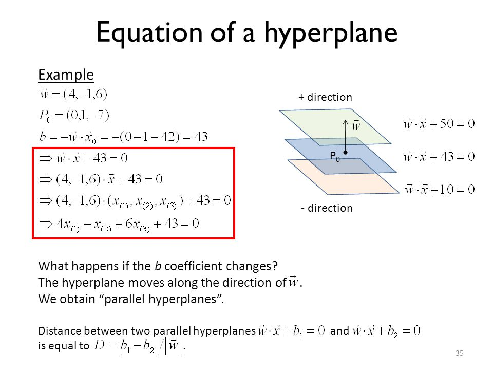 Equation of a hyperplane