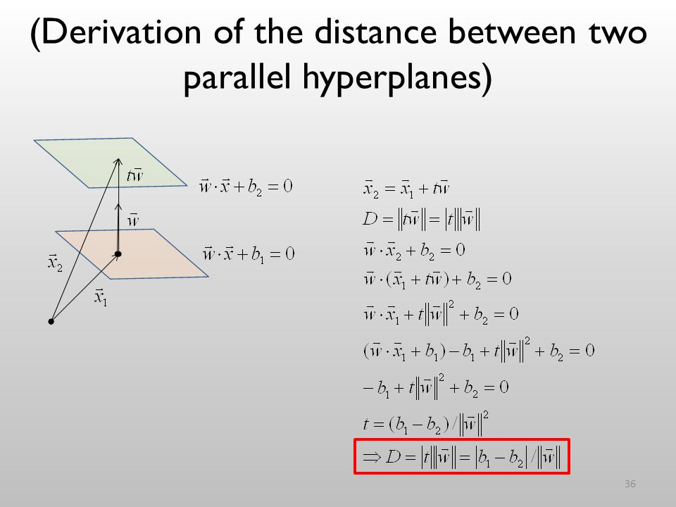 (Derivation of the distance between two parallel hyperplanes)