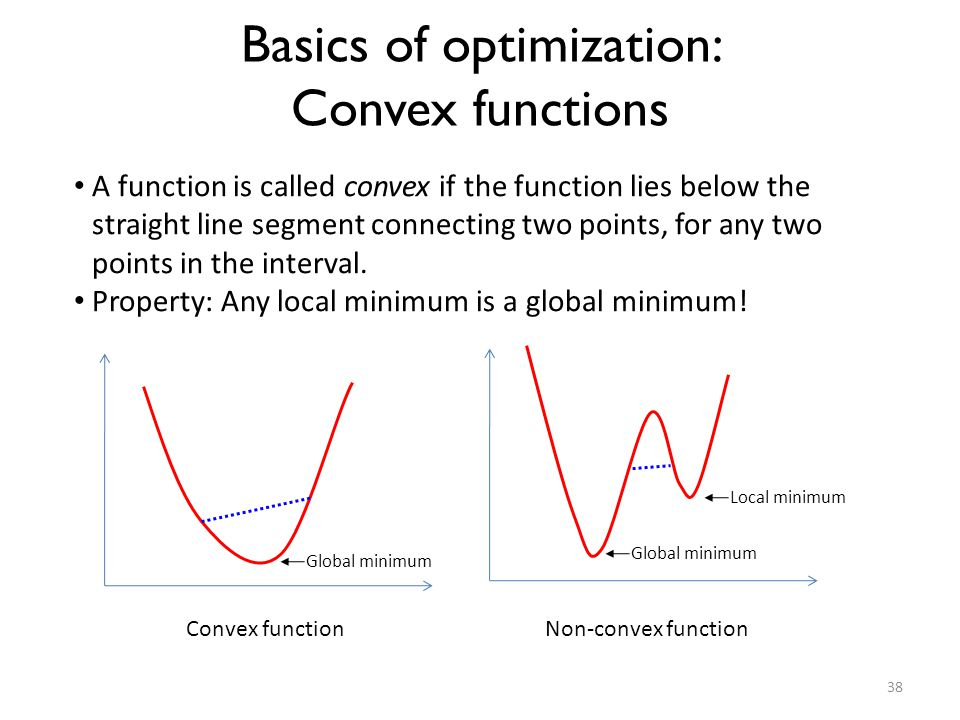 Basics of optimization: Convex functions