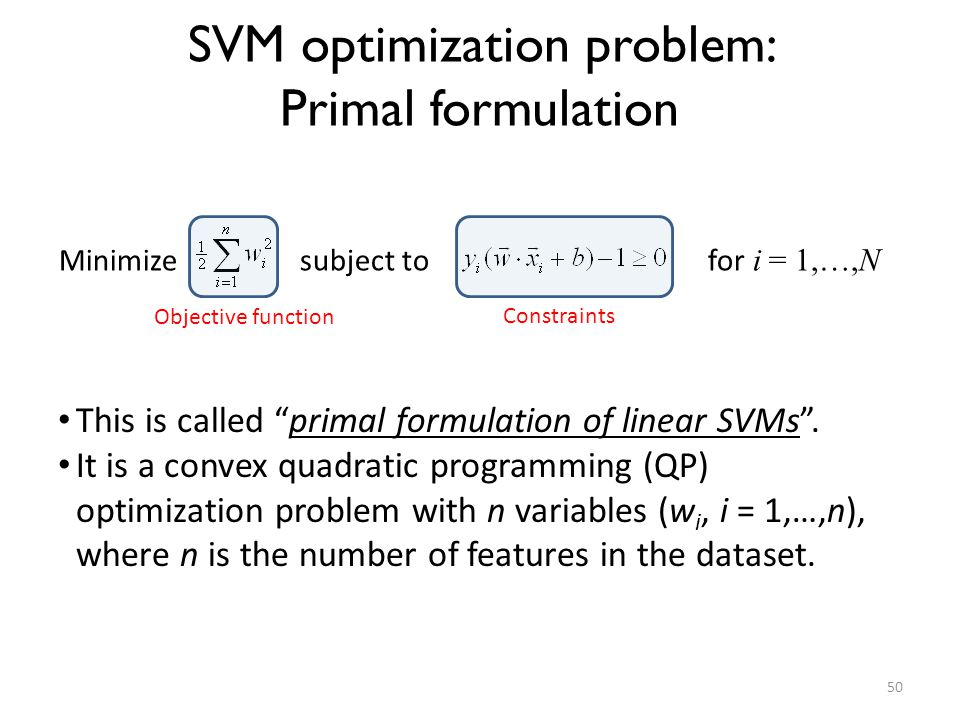 SVM optimization problem: Primal formulation