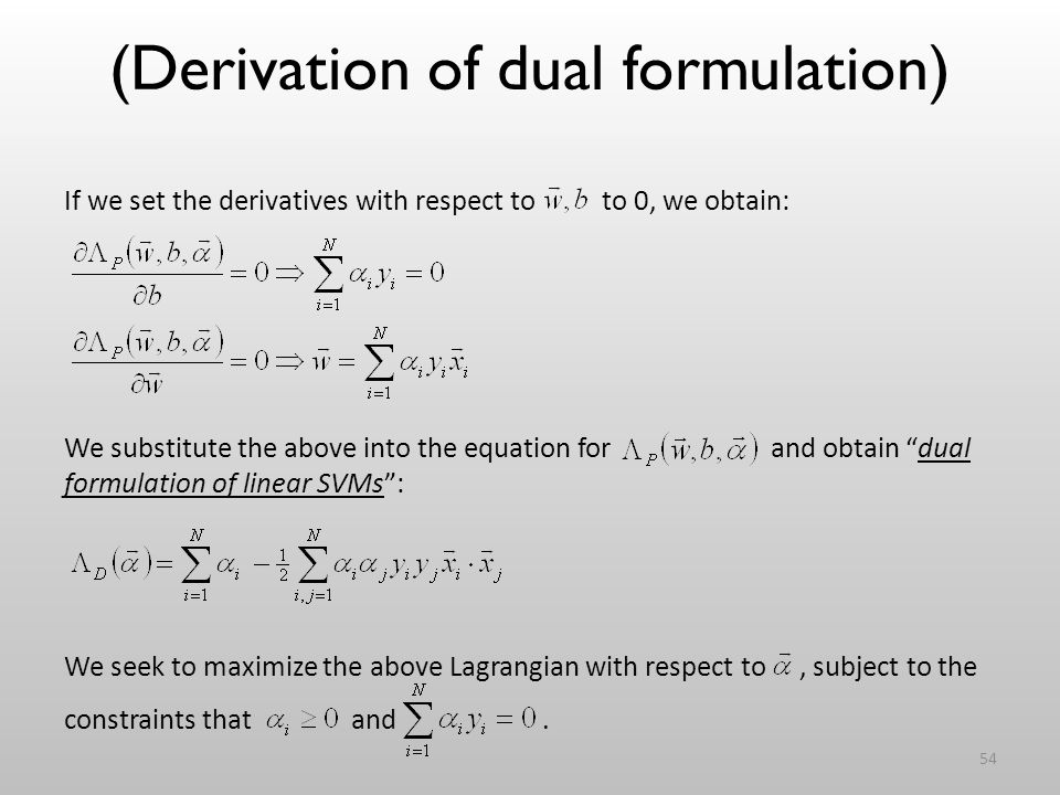 (Derivation of dual formulation)