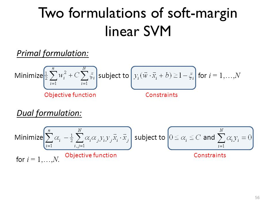 Two formulations of soft-margin linear SVM