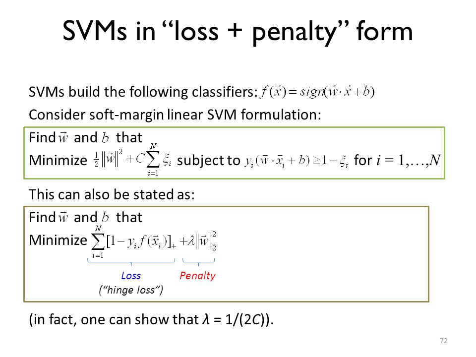 SVMs in loss + penalty form