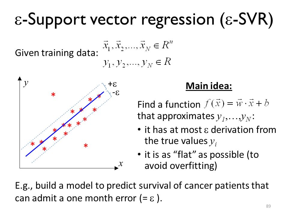 -Support vector regression (-SVR)