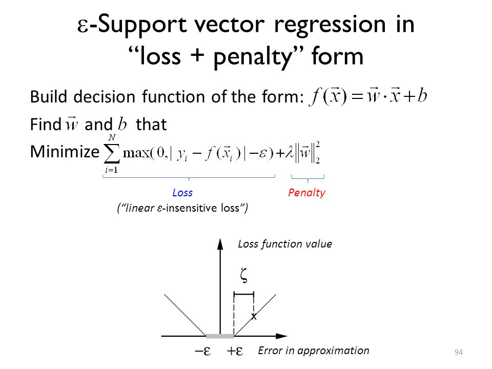 -Support vector regression in loss + penalty form