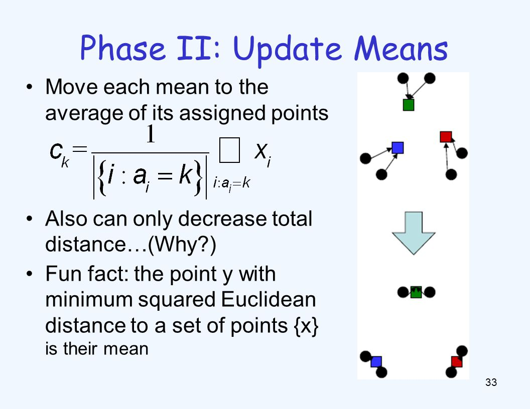 Initialization K-means is non-deterministic Requires initial means