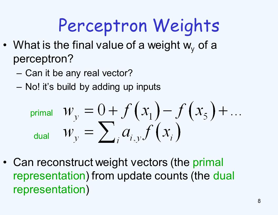 Dual Perceptron Start with zero counts (alpha)