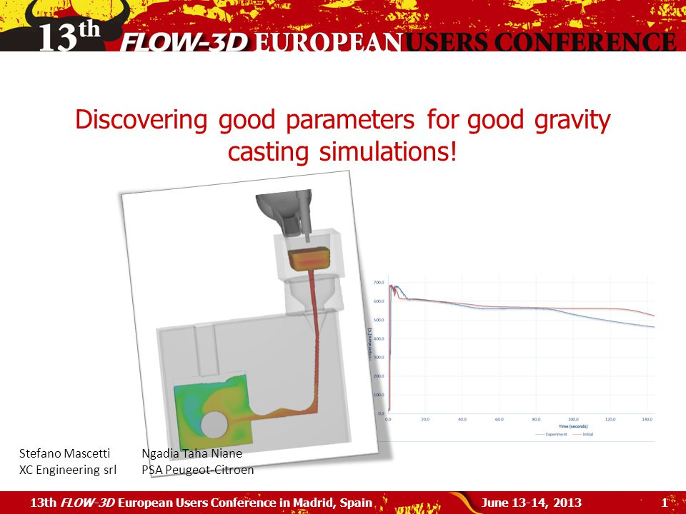 Discovering good parameters for good gravity casting simulations!