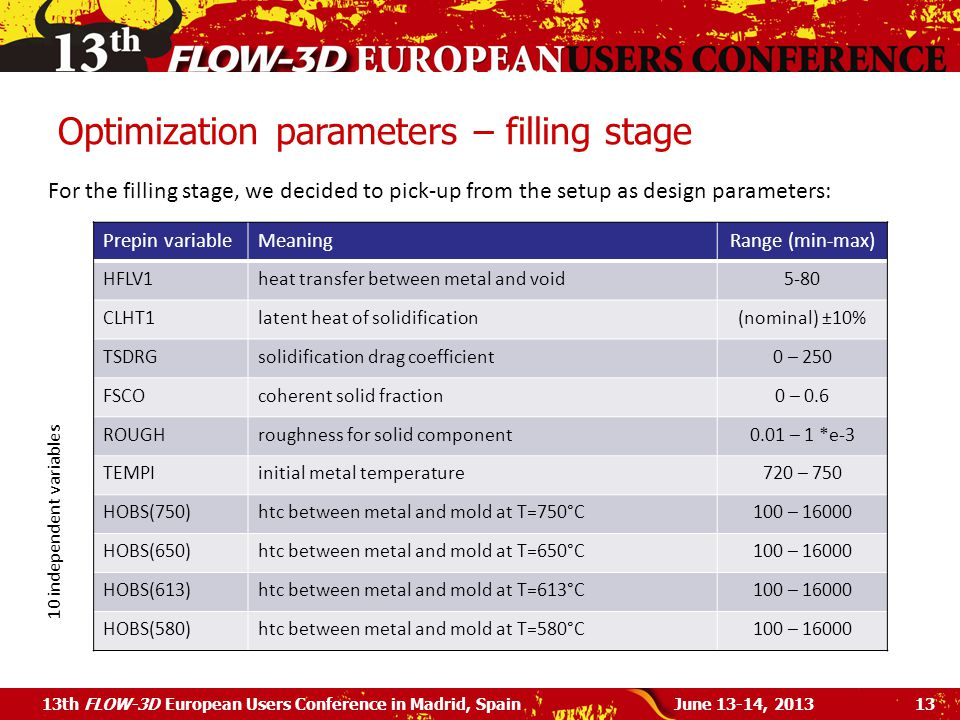 Optimization parameters – filling stage