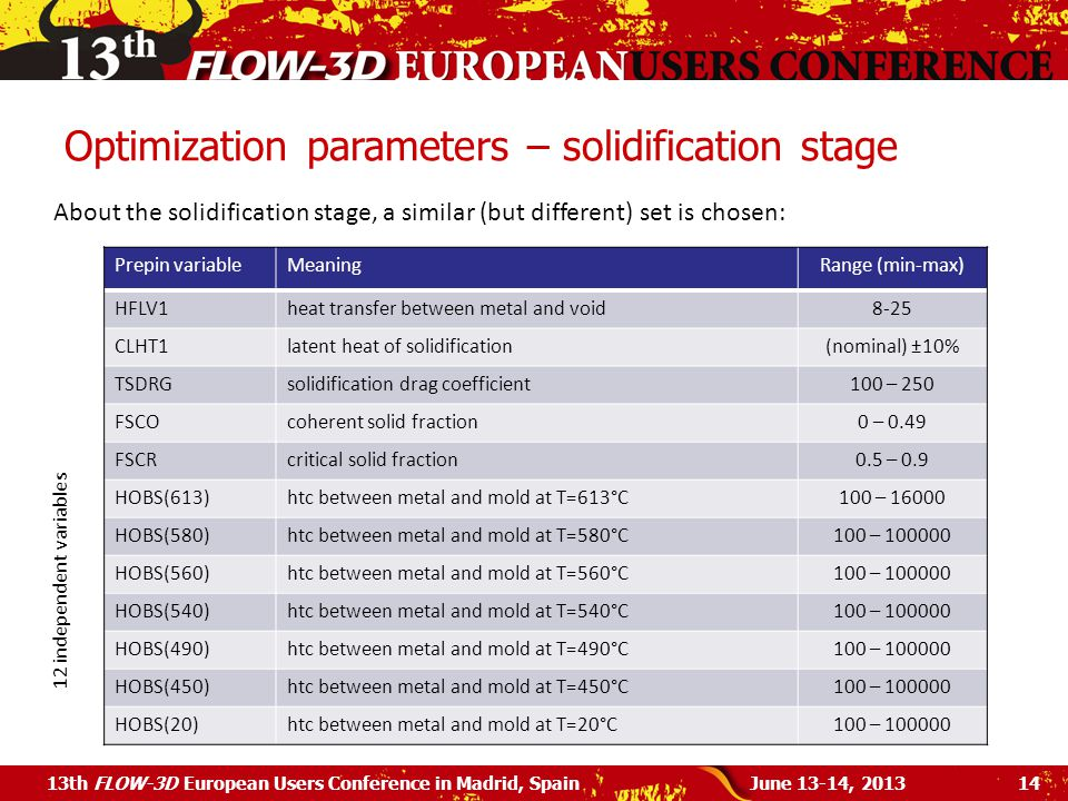 Optimization parameters – solidification stage