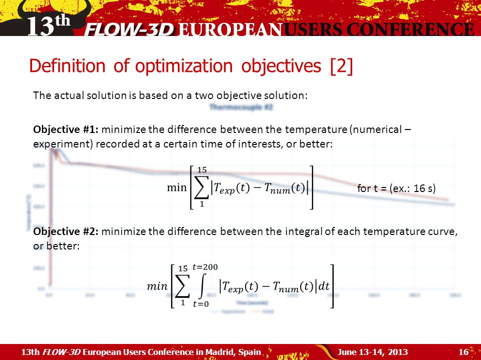 Definition of optimization objectives [2]
