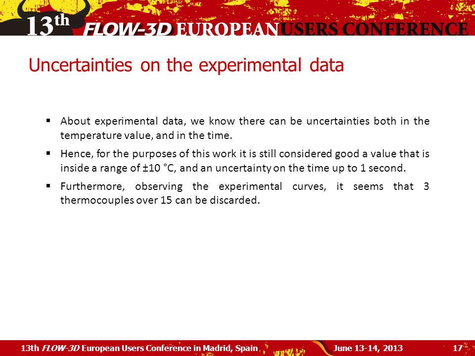 Uncertainties on the experimental data