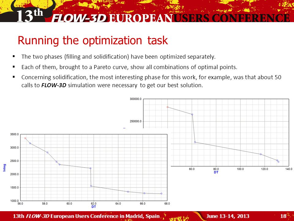 Running the optimization task