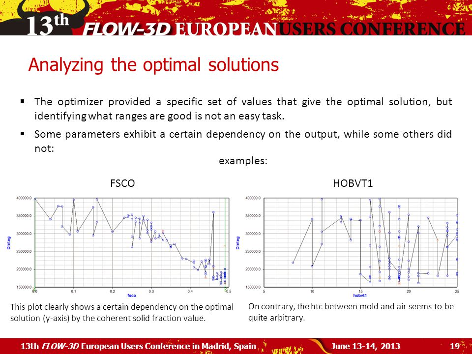 Analyzing the optimal solutions