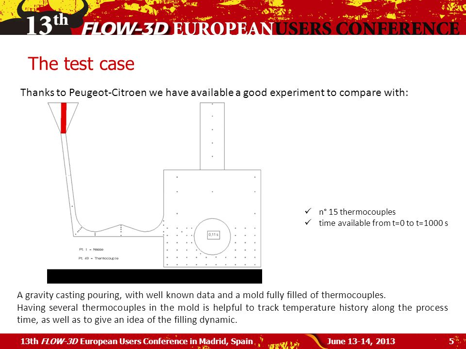 The test case Thanks to Peugeot-Citroen we have available a good experiment to compare with: n° 15 thermocouples.