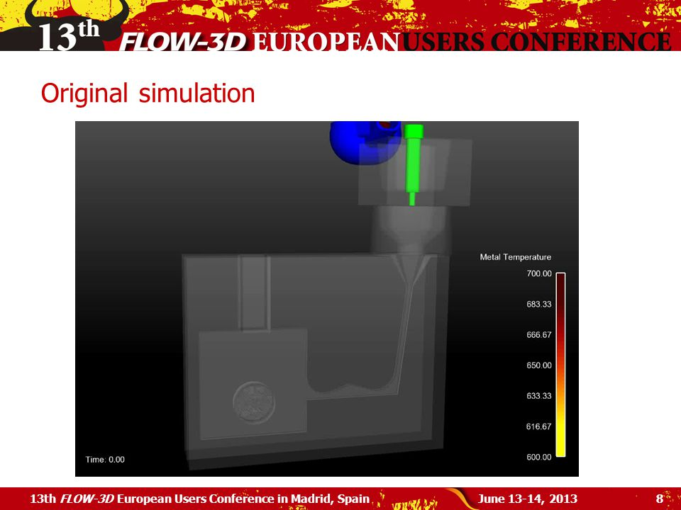 Original simulation 13th FLOW-3D European Users Conference in Madrid, Spain June 13-14, 2013