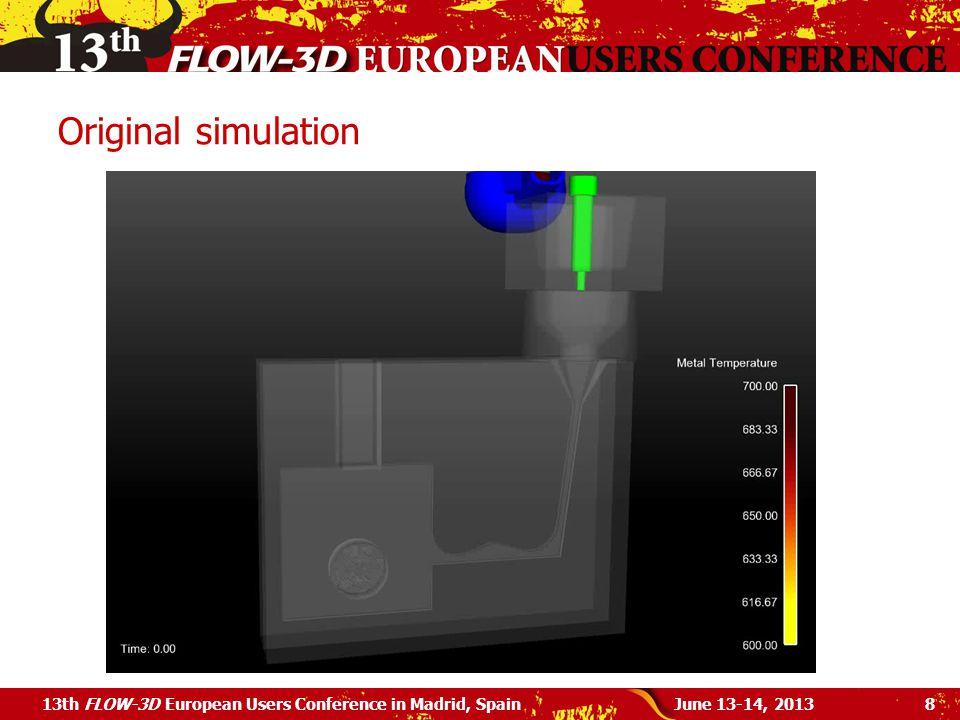 Original simulation 13th FLOW-3D European Users Conference in Madrid, Spain June 13-14, 2013