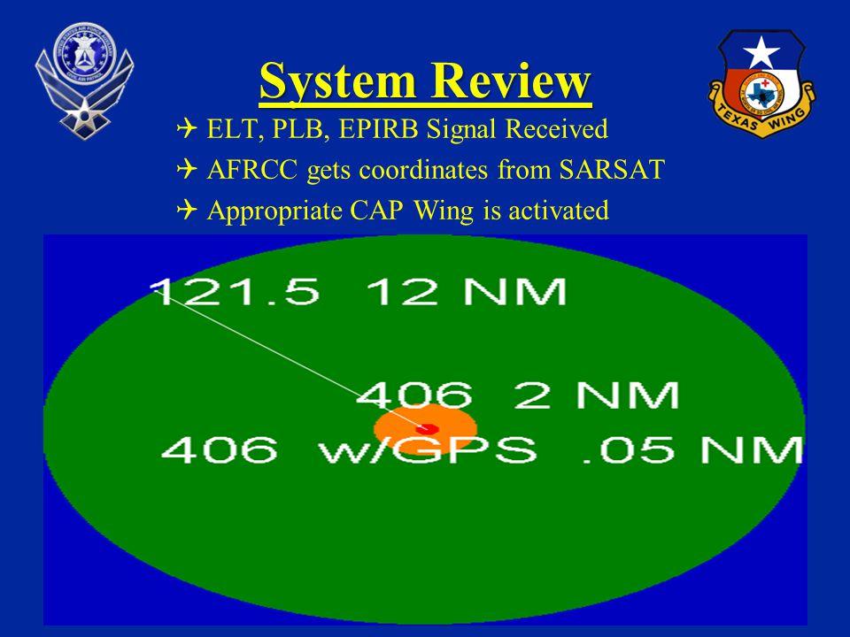 System Review ELT, PLB, EPIRB Signal Received