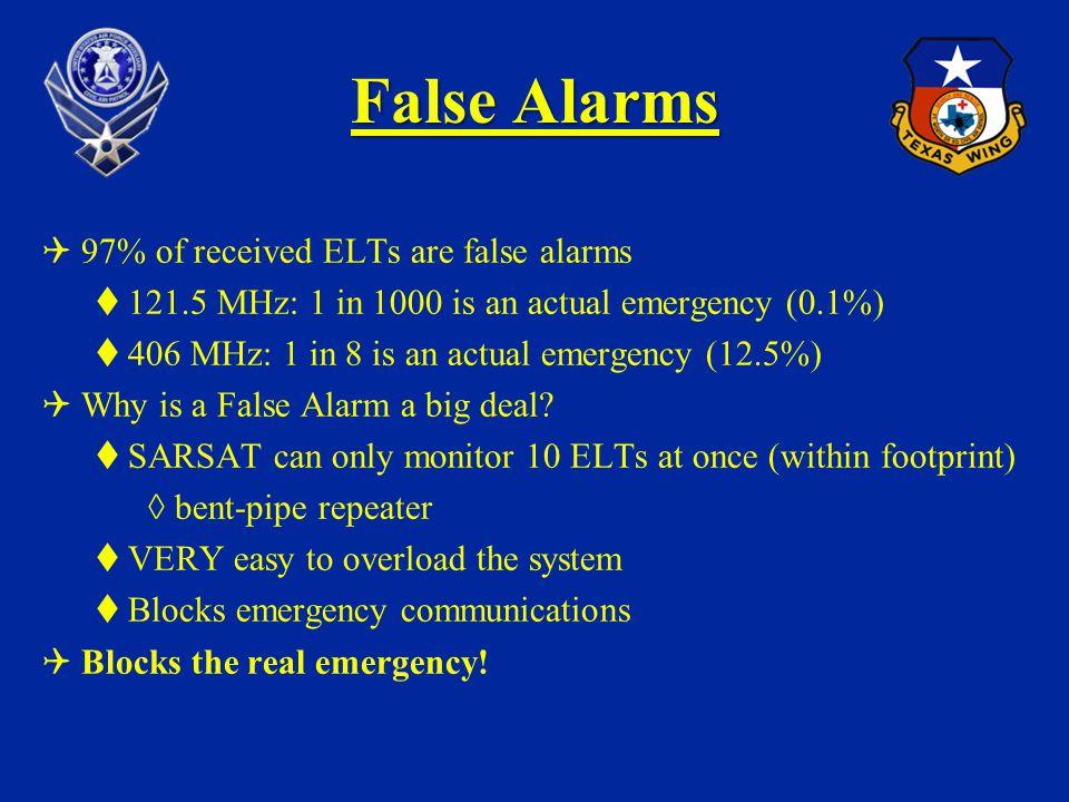 False Alarms 97% of received ELTs are false alarms