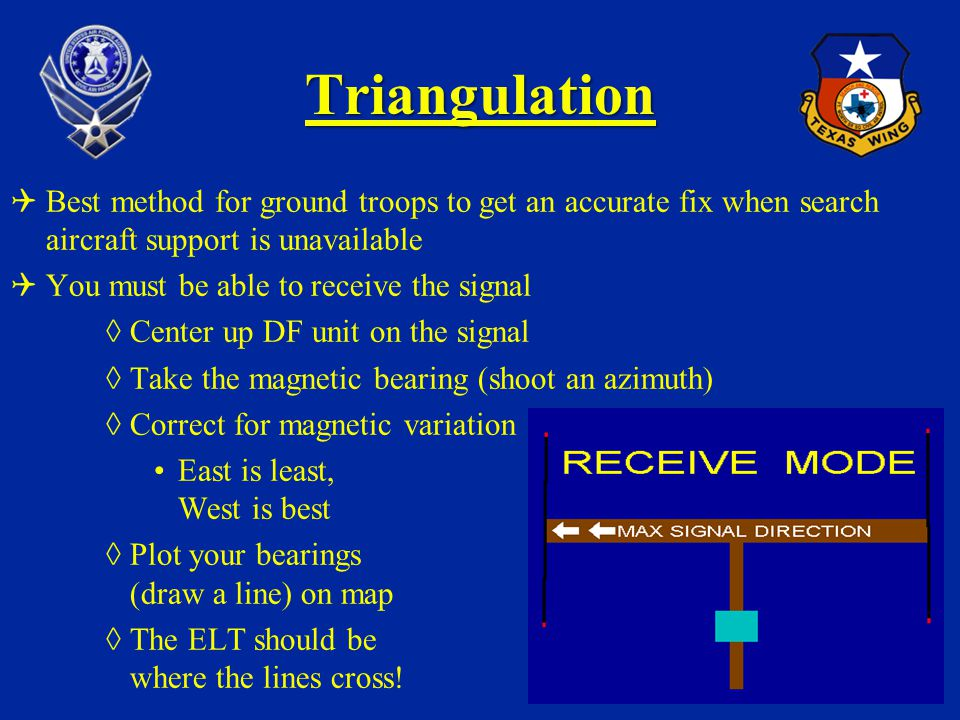 Triangulation Best method for ground troops to get an accurate fix when search aircraft support is unavailable.