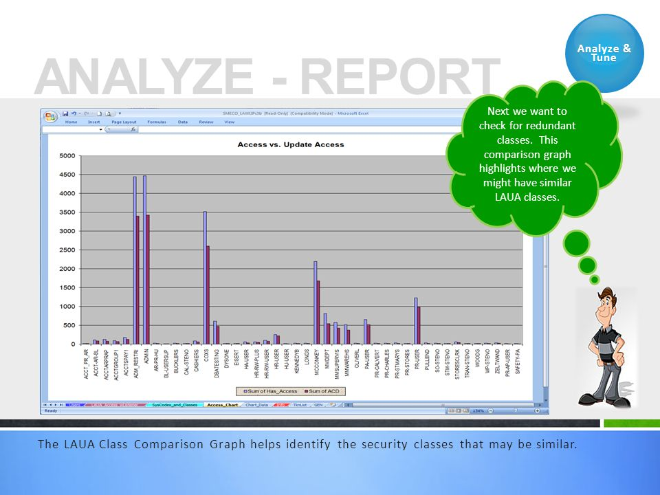Analyze & Tune ANALYZE - REPORT.