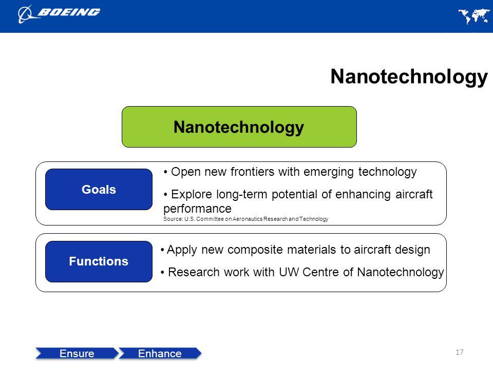 Nanotechnology Nanotechnology