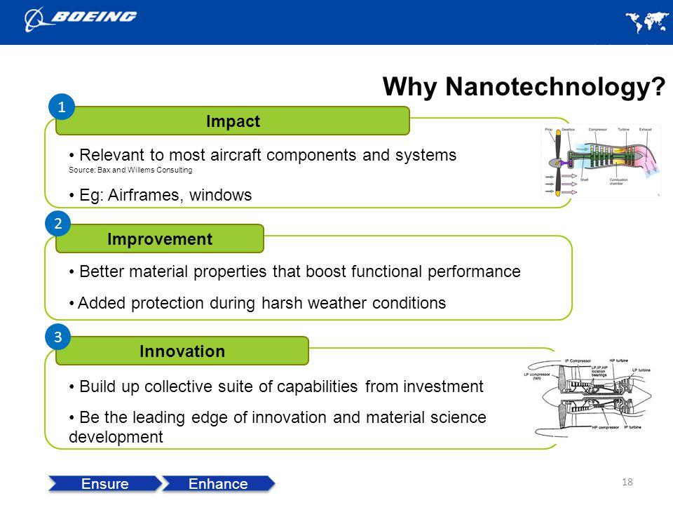 Why Nanotechnology 1 Impact