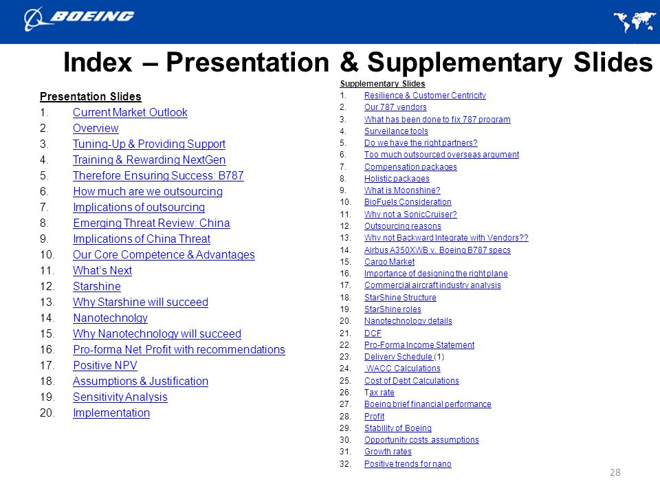 Index – Presentation & Supplementary Slides
