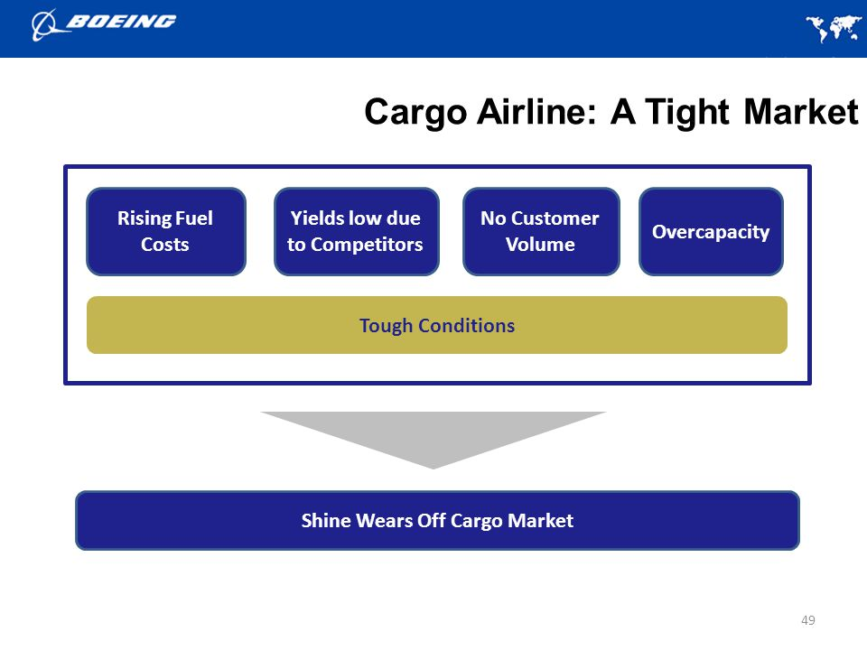 Cargo Airline: A Tight Market