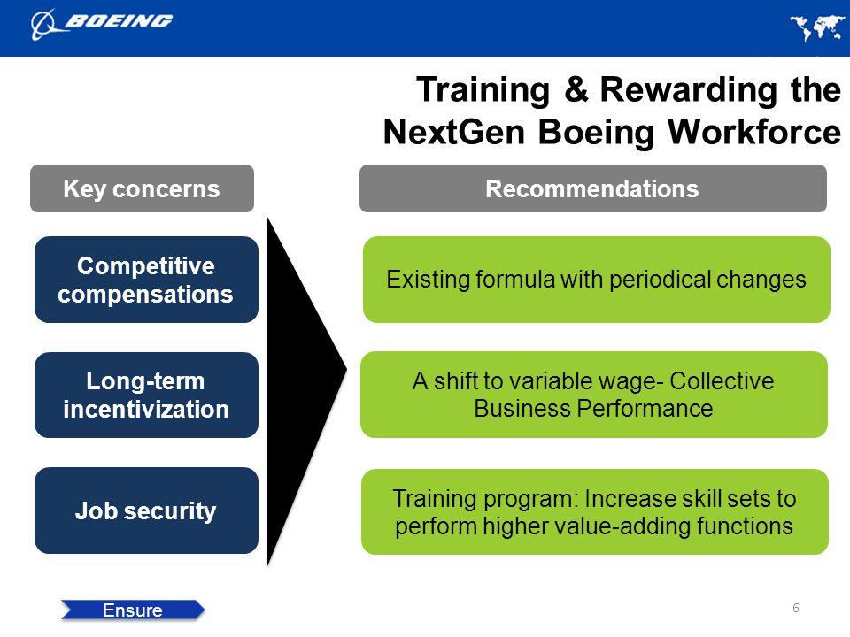 Training & Rewarding the NextGen Boeing Workforce