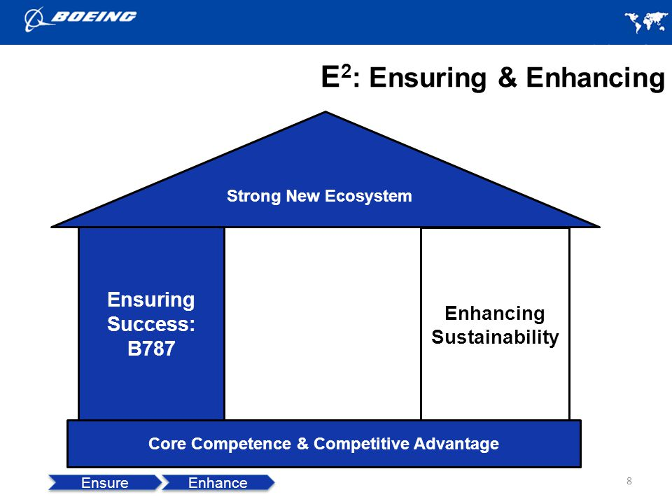 E2: Ensuring & Enhancing