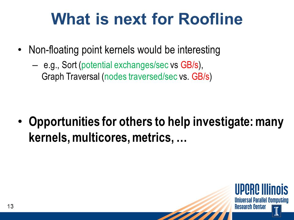 What is next for Roofline