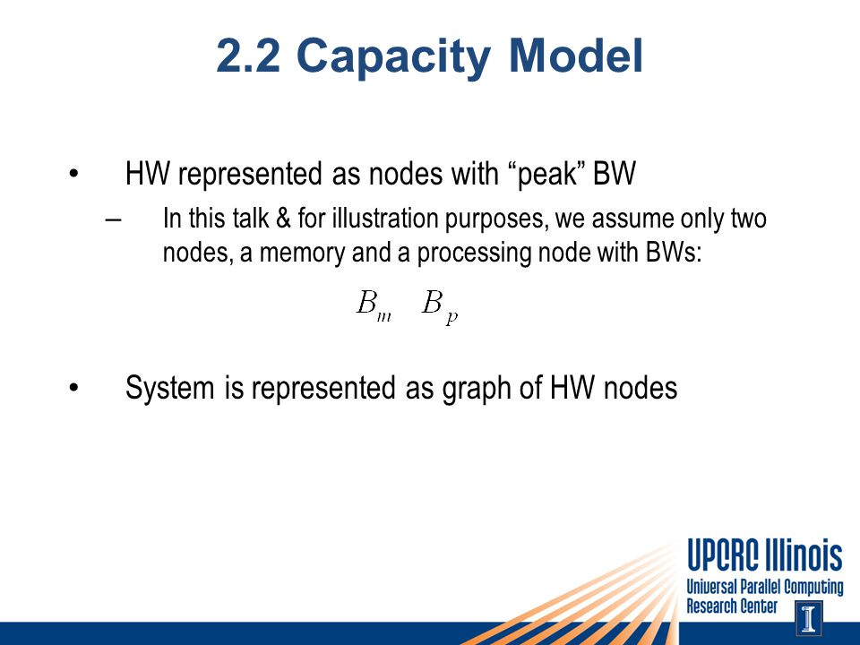 2.2 Capacity Model HW represented as nodes with peak BW