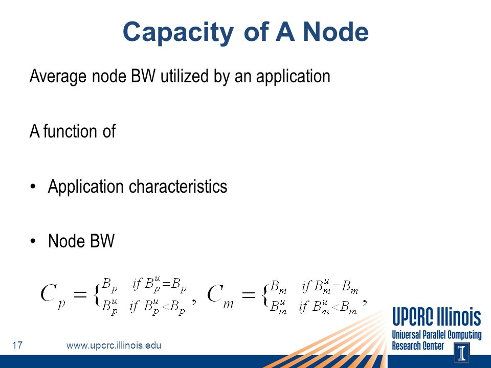 Capacity of A Node Average node BW utilized by an application