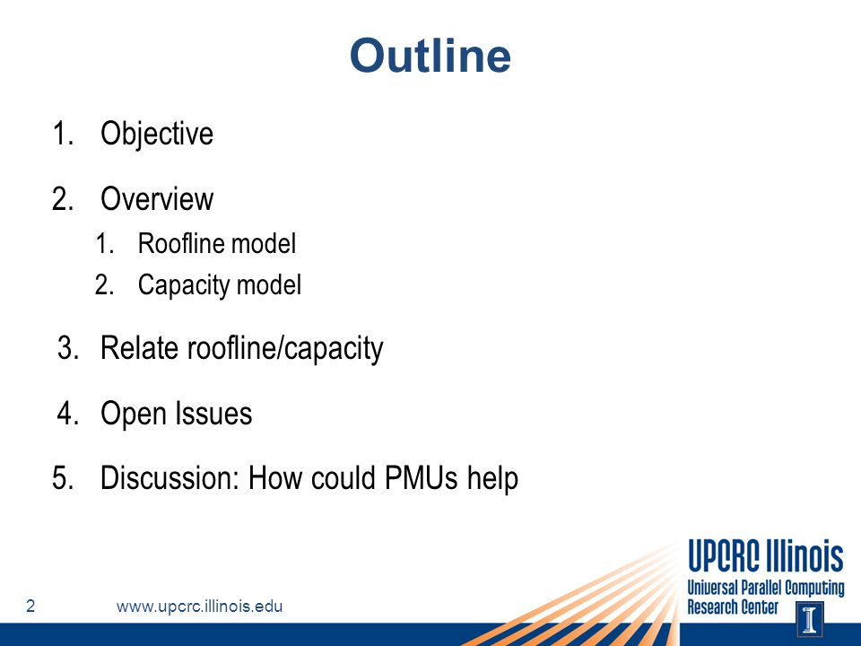 Outline Objective Overview Relate roofline/capacity Open Issues