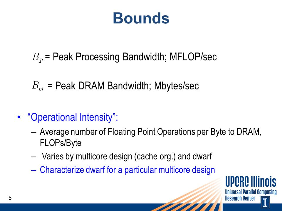 Bounds = Peak Processing Bandwidth; MFLOP/sec