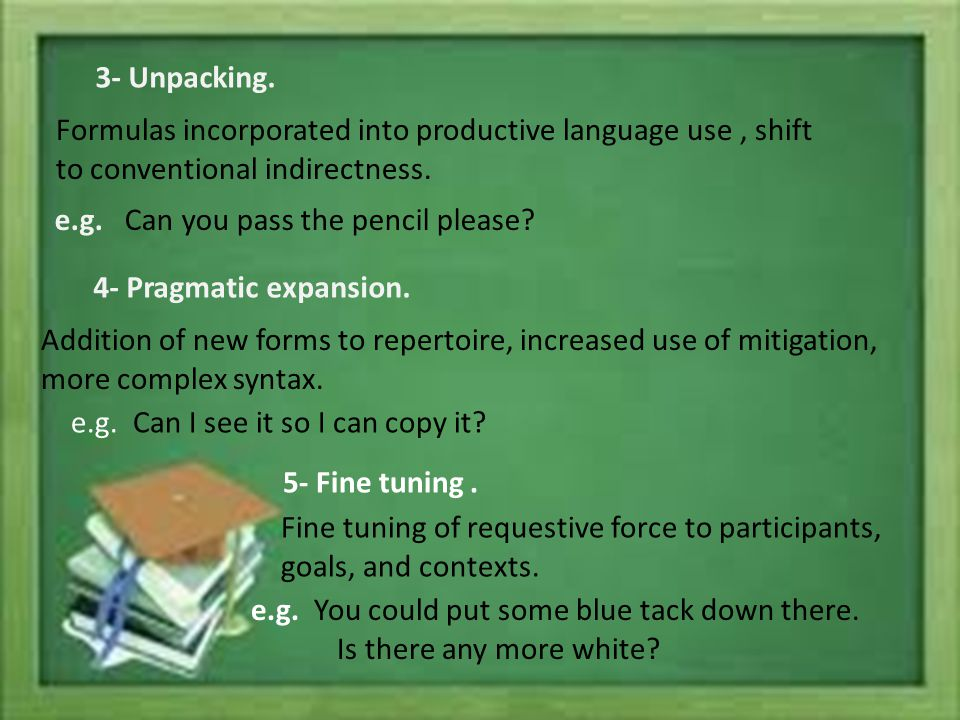 3- Unpacking. Formulas incorporated into productive language use , shift to conventional indirectness.