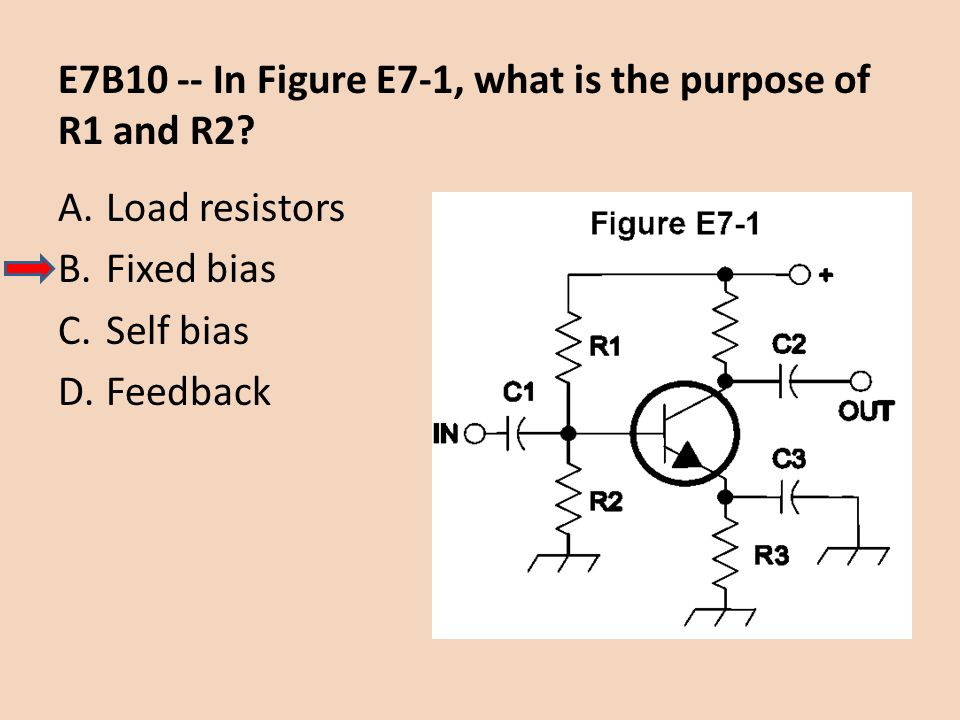 E7B10 -- In Figure E7-1, what is the purpose of R1 and R2