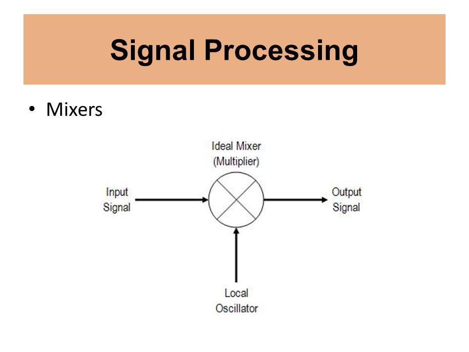 Signal Processing Mixers