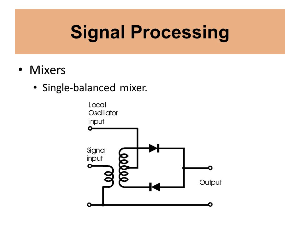 Signal Processing Mixers Single-balanced mixer.