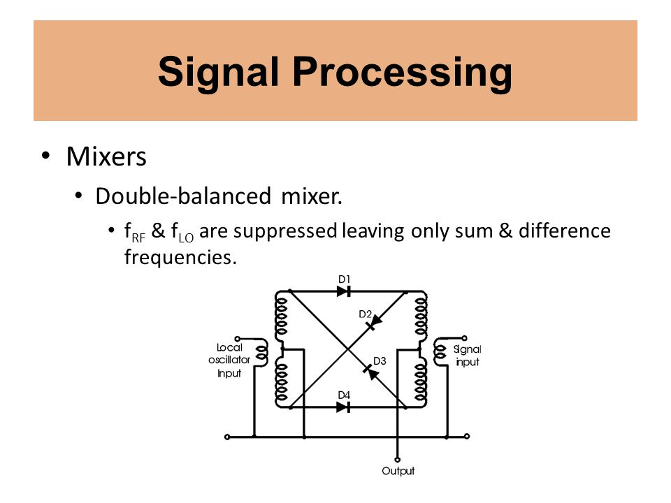 Signal Processing Mixers Double-balanced mixer.