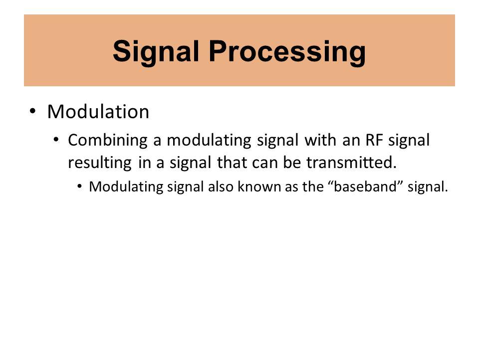 Signal Processing Modulation