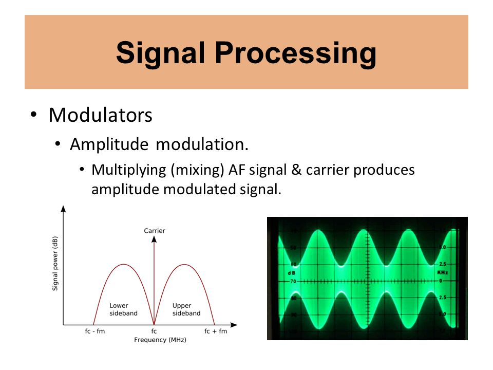 Signal Processing Modulators Amplitude modulation.