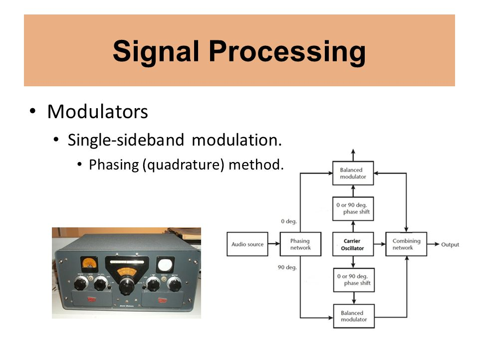 Signal Processing Modulators Single-sideband modulation.