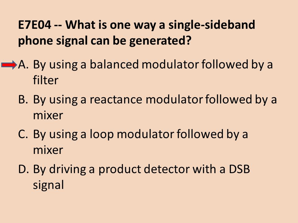 E7E04 -- What is one way a single-sideband phone signal can be generated