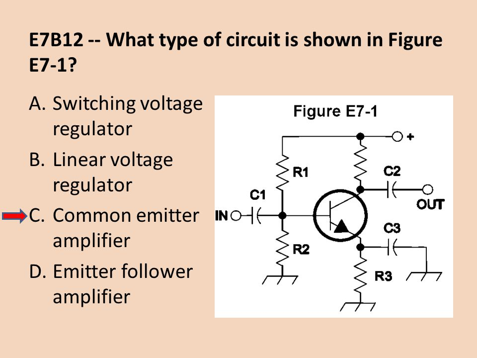 E7B12 -- What type of circuit is shown in Figure E7-1