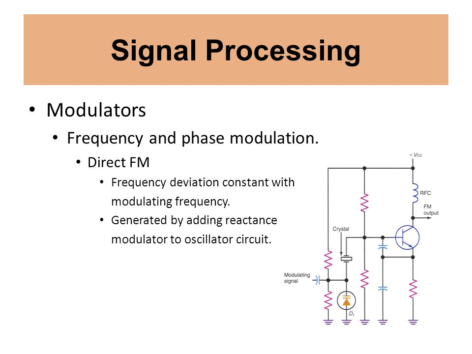 Signal Processing Modulators Frequency and phase modulation. Direct FM
