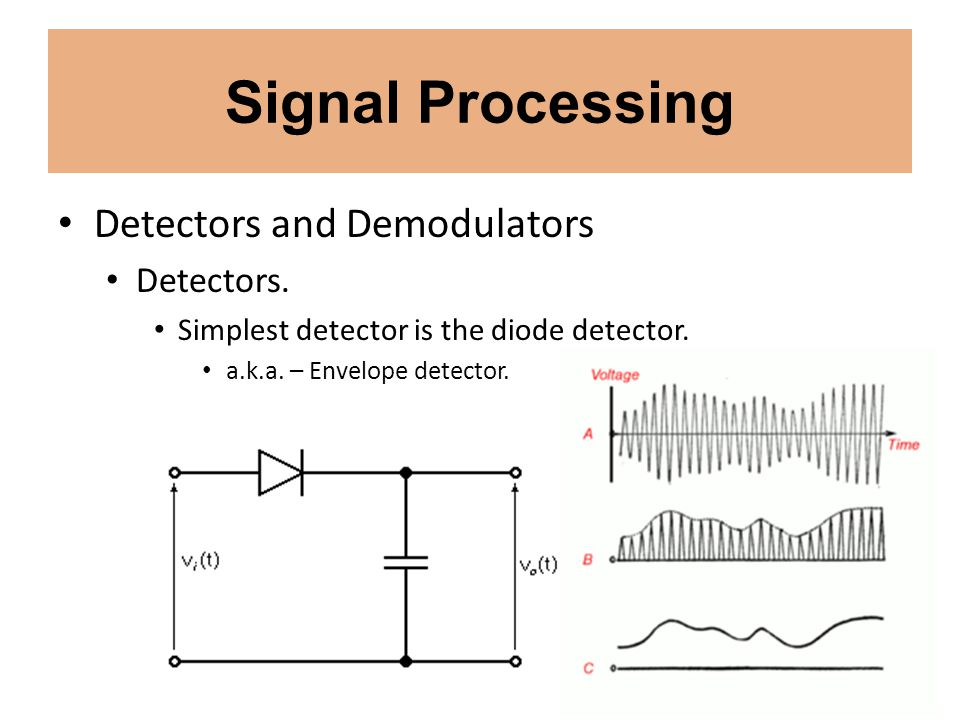 Signal Processing Detectors and Demodulators Detectors.